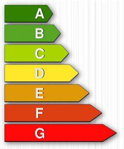 Energy rating chart